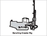 Above Ground Bench Drilling Rigs